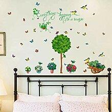 Sticker Mural Papier Peint Mural Affiche Créative