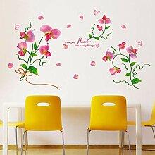 Stickers muraux couleur papier peint chambre salon