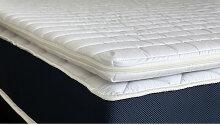 Sur-matelas déhoussable 160x200 Confort Plus