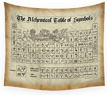 Table alchimique de symboles, tapisserie murale