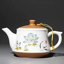 Théières Thé de thé chinois Théière peinte