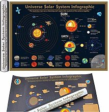 Tisi Scratch off Cosmic Solar System Poster Carte