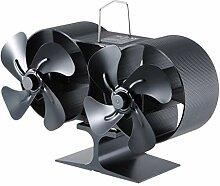 Ventilateur à double tête 8 pales alimenté par