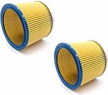vhbw 2x Filtre rond/filtre en lamelles pour