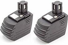 vhbw 2x NiMH batterie 1500mAh (15.6V) pour outil