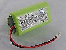 vhbw Batterie NiMH 2000mAh (3.6V) pour aspirateur,