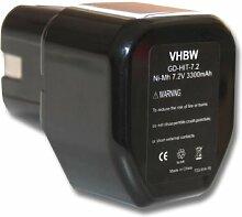 vhbw Batterie remplacement pour Hitachi EB712S,