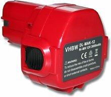 vhbw Batterie remplacement pour Makita PA12 pour