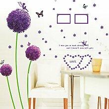 Wallpark Romantique Violet Pissenlit Papillon Fée