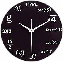 Wanghuaner Horloge murale, équations