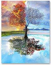 YCHND Saison Arbre Peintures Affiche Plante