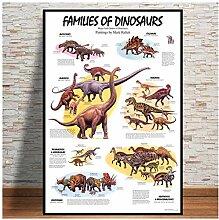 ZNNHERO Animal Dinosaure évolutif Nordique Art